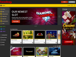 Bodog Poker Homepage