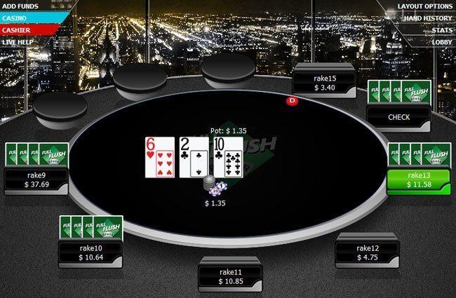 Full flush poker review partage quinte poker