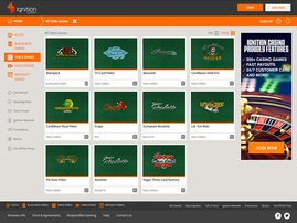 Ignition Poker Homepage Table Games