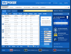 Thriving online poker community and a big player base