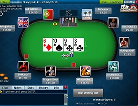 William Hill table